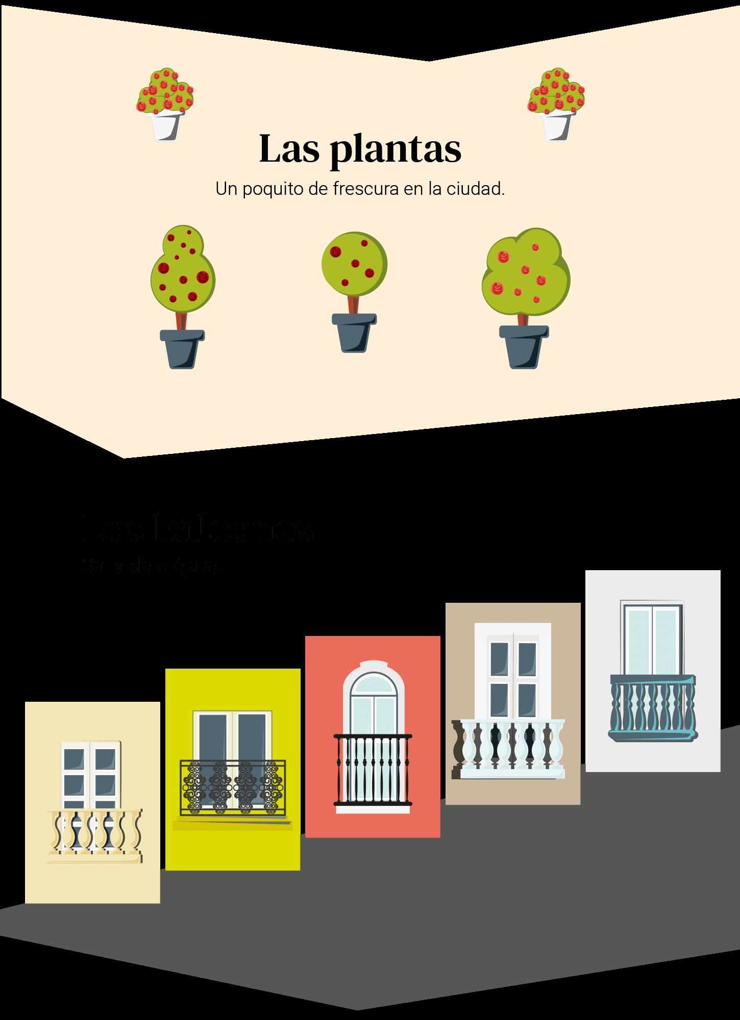 Ilustración Madrid   Proyecto Aloha Gran