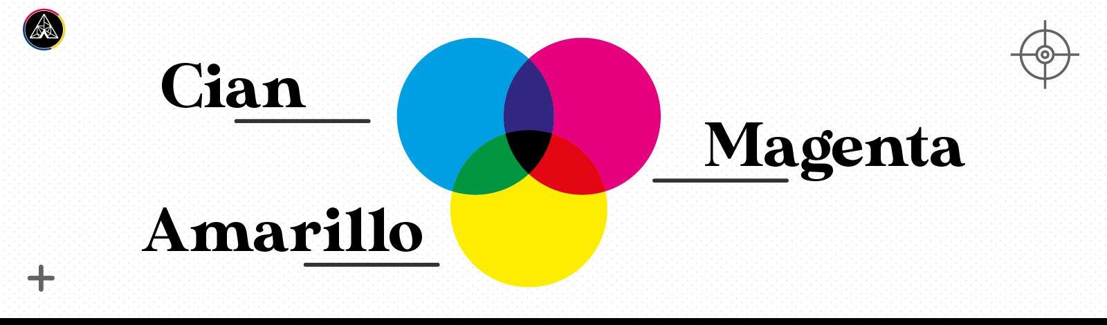 Modos de color: CMYK| Aloha Gran