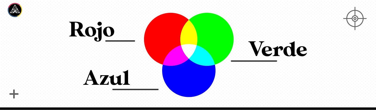 Modos de color: RGB | Aloha Gran